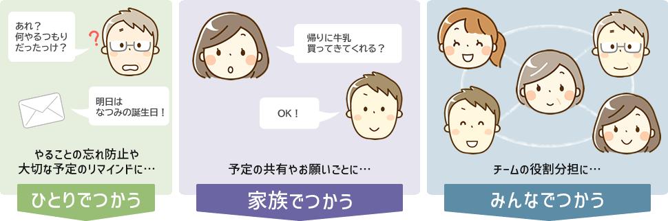 ReTaskパーソナル利用イメージ